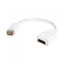 Mini DVI/HDMI Video Cable Adapter [Item Discontinued]