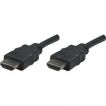 75 High Speed HDMI Cable